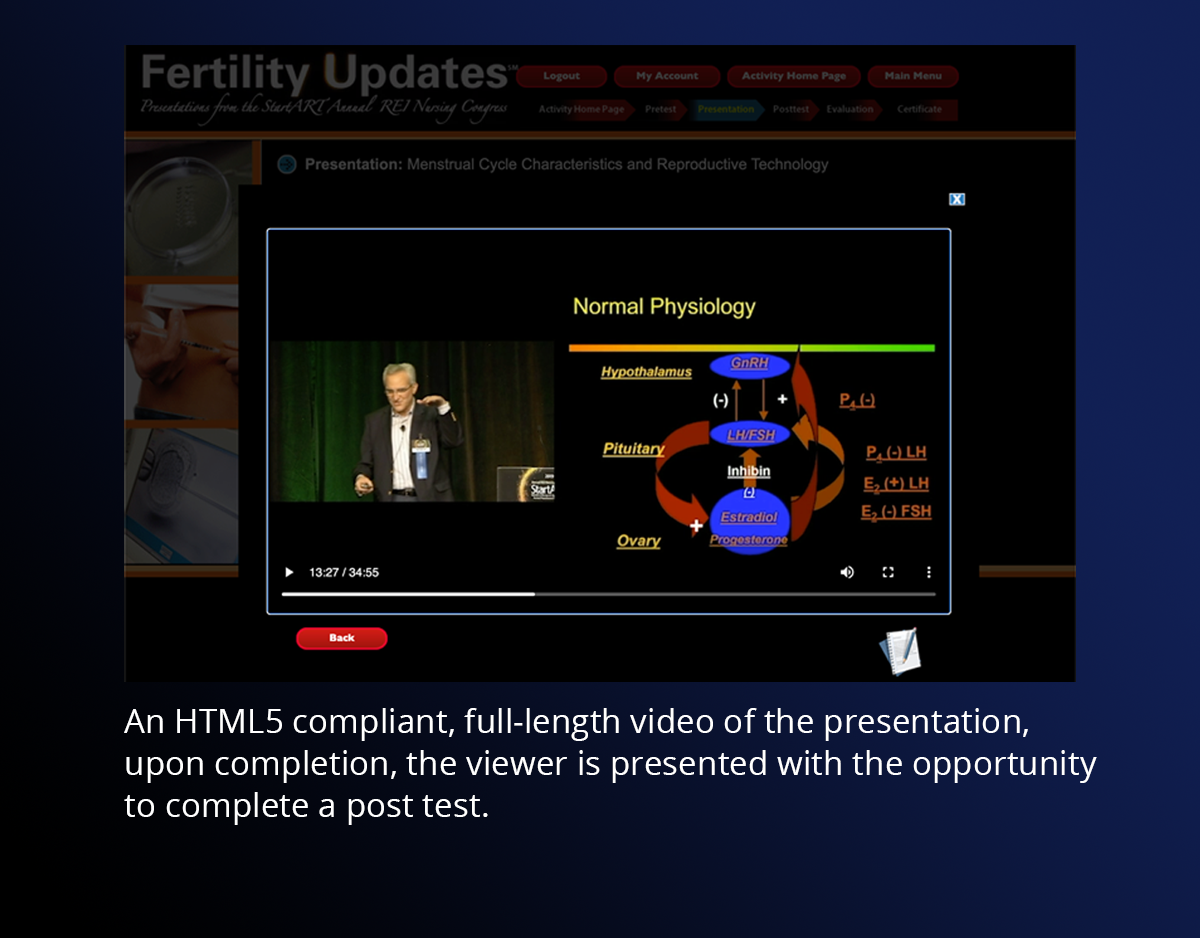 Fertility Updates Presentation